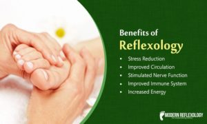 Reflexology Benefits and Risks